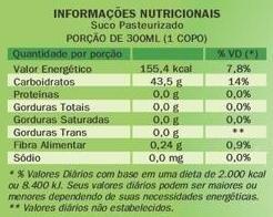 natural tabela
